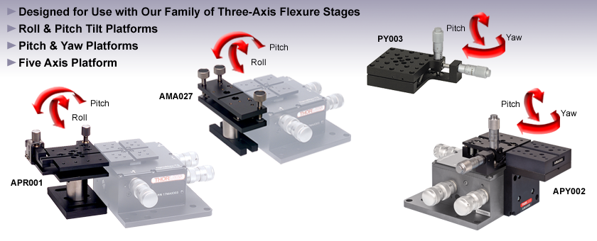 Flexure Stage Accessories: Yaw, Pitch, Roll, & Translation