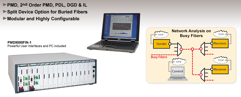 Modular PMD/PDL Measurement Systems