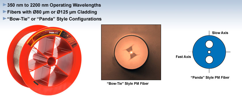 Polarization-Maintaining Single Mode Optical Fiber