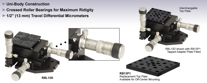 3-Axis RollerBlock with Differential Micrometers