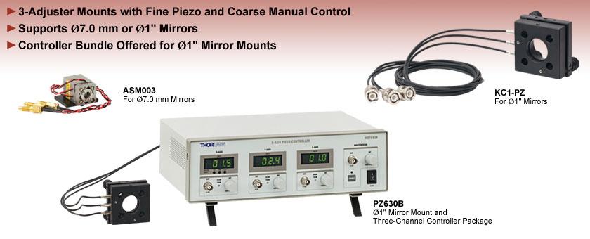 Kinematic Mirror Mounts with Piezoelectric Adjusters