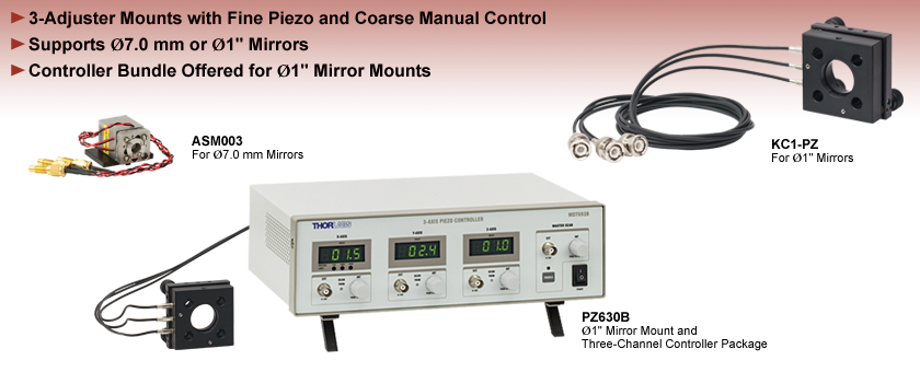 Kinematic Mirror Mounts with Piezoelectric Adjusters