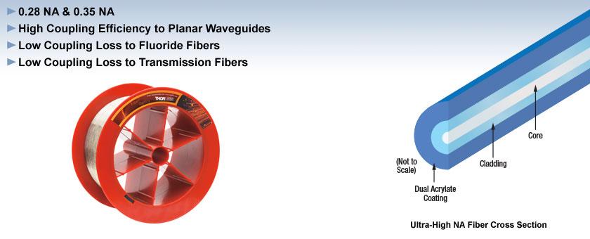 Ultra-High NA Single Mode Fiber