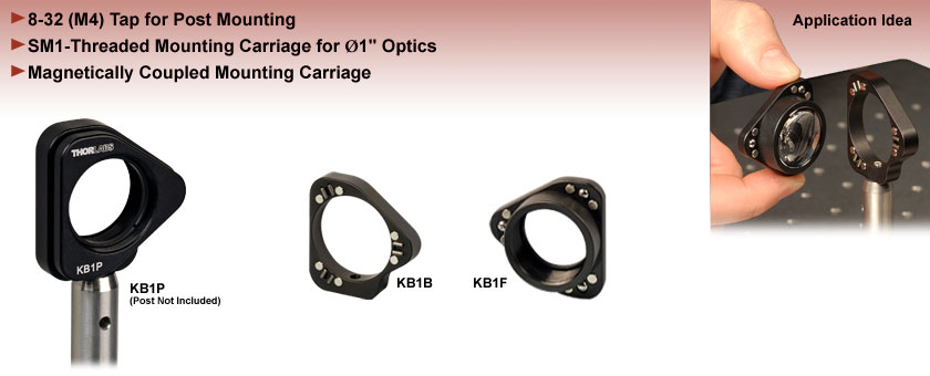 Optics Mount with Quick Release Mounting Carriage