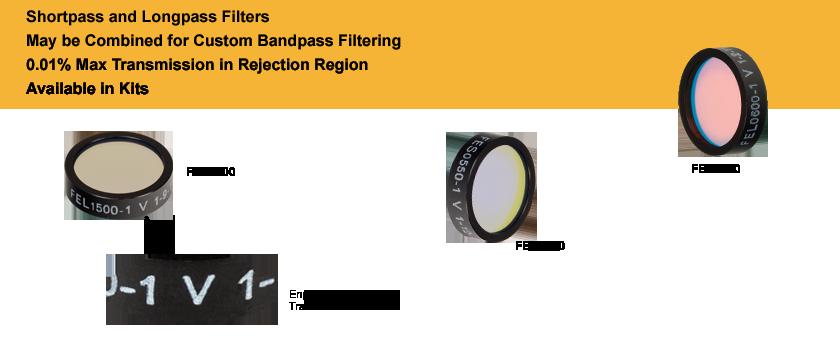 Edgepass Filters