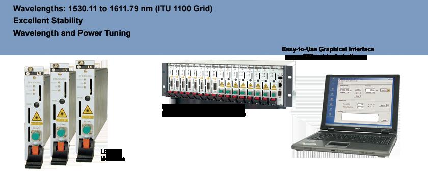 DWDM Laser Sources - LS5000