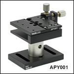 Pitch and Yaw Platform, Thumbscrew Drives
