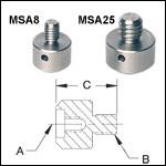 Mini-Series Thread Adapters