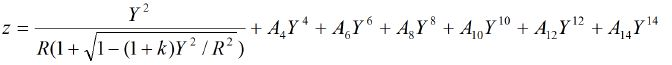 Acylindrical Lens Equation