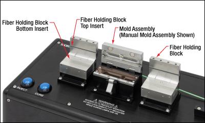 Fiber Recoater