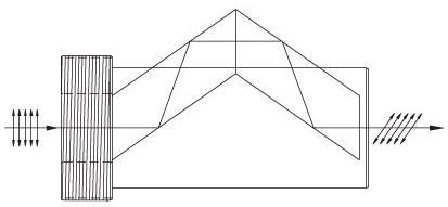 Fresnel Rhomb Half Wave