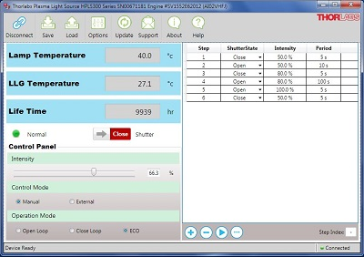 Screen Capture of the HPLS High-Power Plasma Source Software GUI for External Control