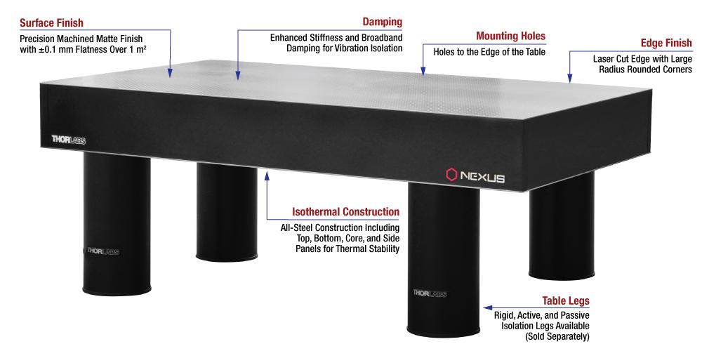 Optical Table And Active Isolator Leg Bundles