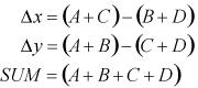 PDP Equation 4