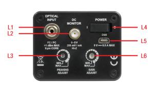 DXM30AF Input Panel