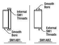 SM1AB1 and SM1AB2 Mechanical