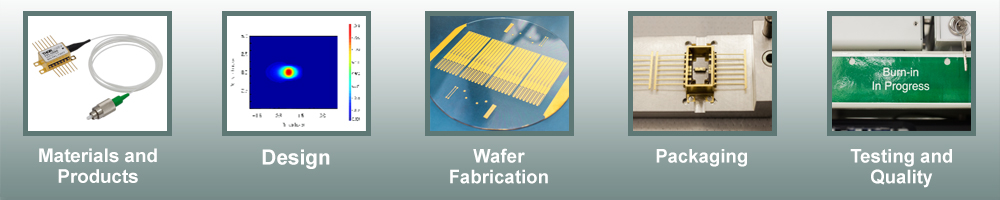 Semiconductor Manufacturing Banner