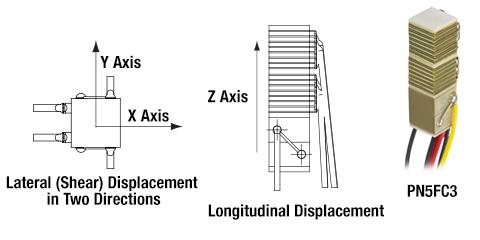 Diagram of Shear Piezo