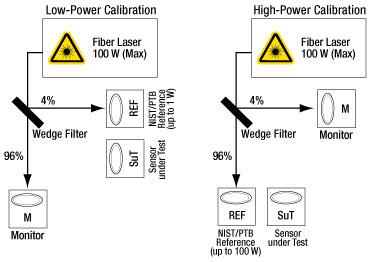Thermal_Sensor_Calibration
