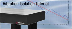 Vibration Isolation Tutorial