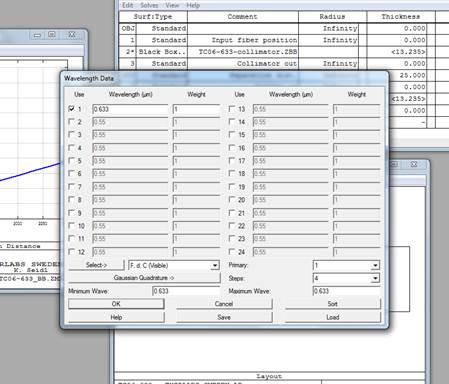 Triplet Collimator Zemax Screen