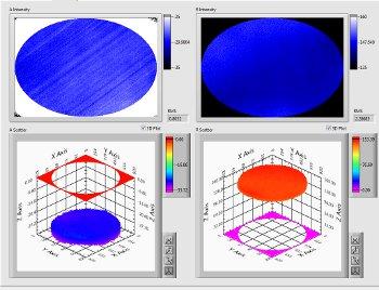 Liquid Crystal Cell Test Result
