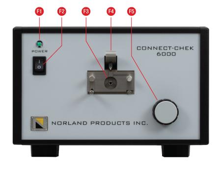 CC6000 Interferometer Front Panel