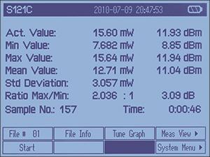 PM100D Numeric Display