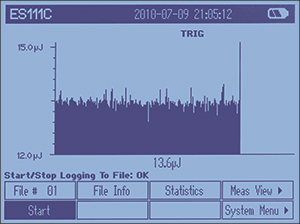 PM100D Pulse Chart Display