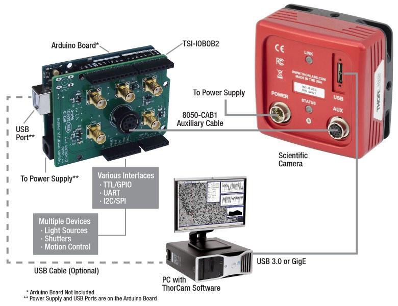 Camera Triggering with TSI-IOBOB2 Sheild for Arduino