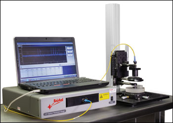 waveplate fast axis lci test setup